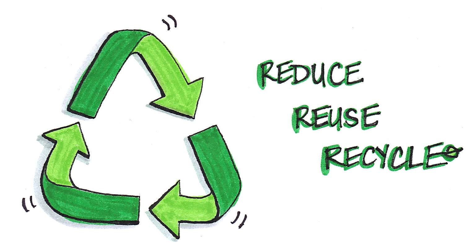 Reduce Reuse Recycle Kringloop Graphic