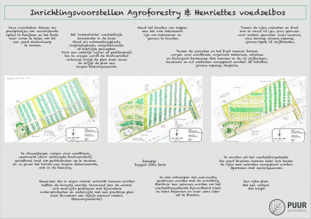 agroforestry inrichtingsvoorstellen